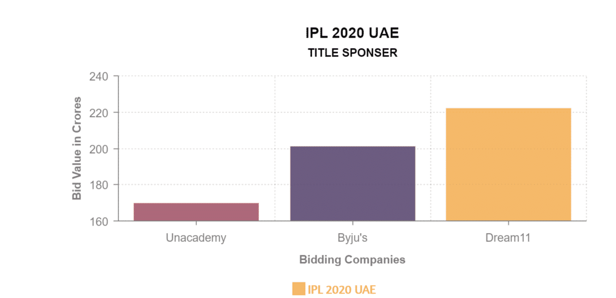 Dream11-IPL-2020-UAE