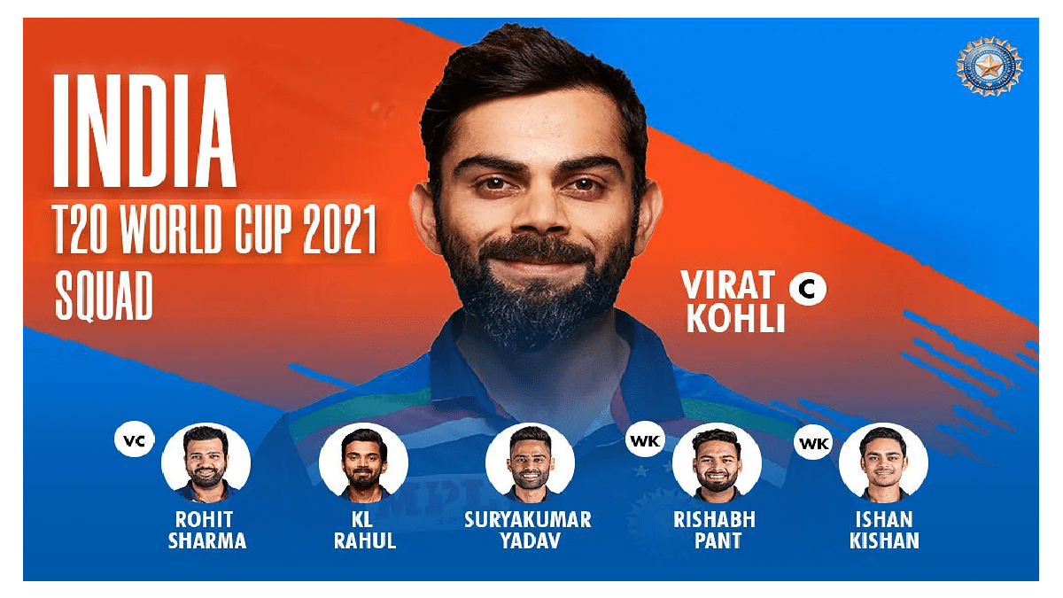 Team India Squad for T20 WC 2021